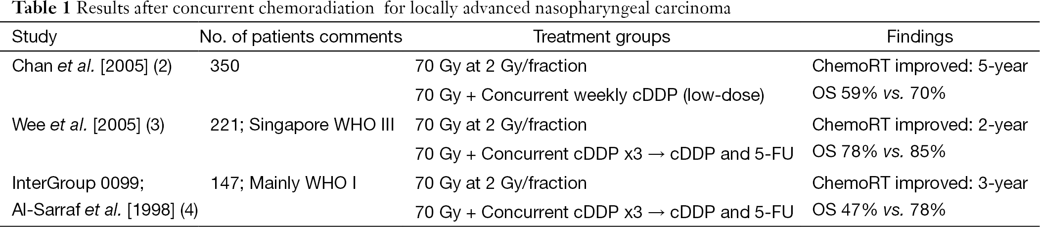 Reirradiation of locally recurrent nasopharyngeal cancer